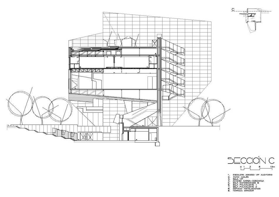 fotografia de arquitectura caixa-forum-zaragoza-carme-pinos-doc-11