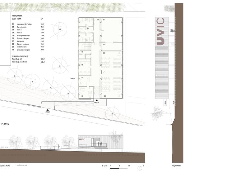 UV_Feducacio_Planta-secciones
