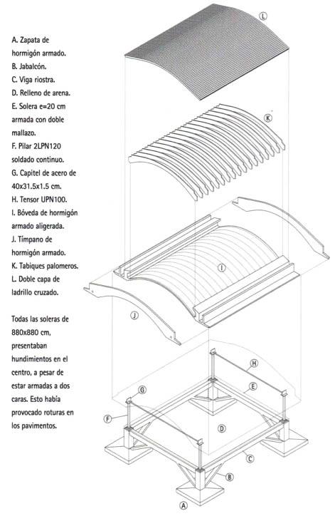 Fotografia de Arquitectura La-Ricarda-Bonet-Castellana-doc-03