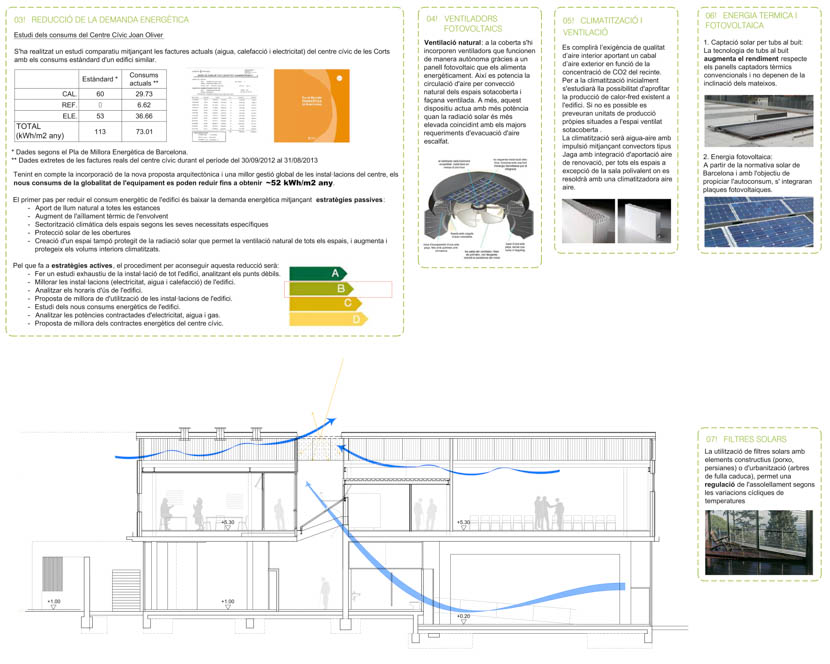 Fotografia de Arquitectura Centre-Cívic-Joan-Oliver-Pere Quart-doc-09